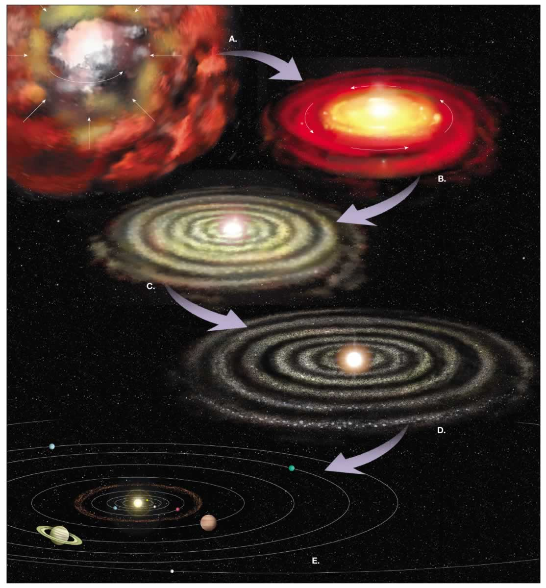 Earth Rotation Question Space News Exploration And